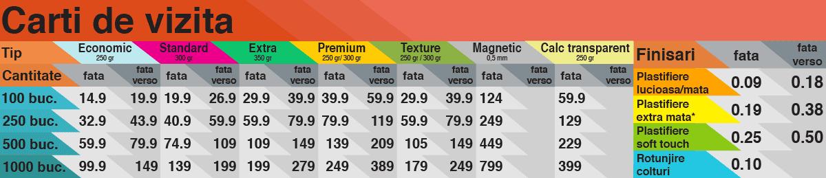 carti-de-vizita-ieftine-bucuresti-2015