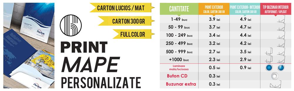mape-de-prezentare-bucuresti-kayaprint-mape-personalizate
