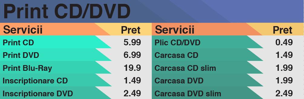 preturi-personalizare-cd-dvd-bucuresti