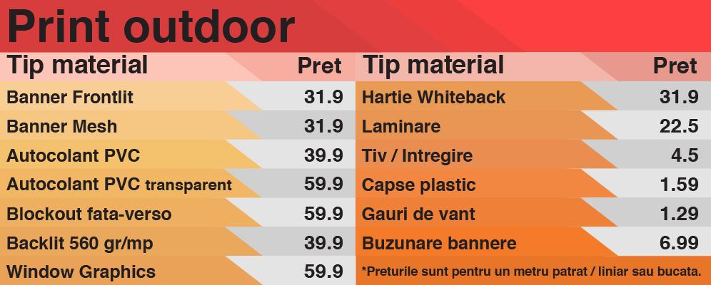 print-outdoor-bannere-ieftine-bucuresti-mesh-afise-kayaprint-banner