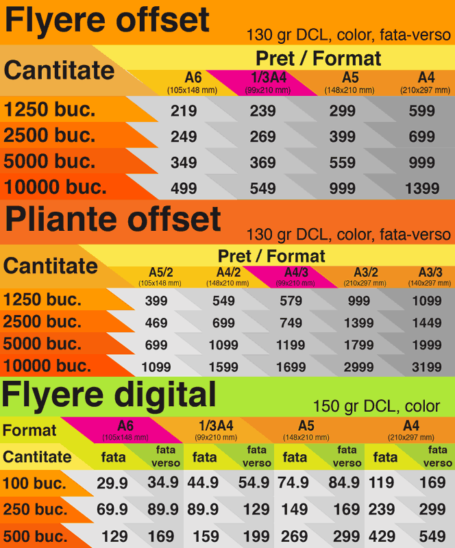 tipografie-preturi-flyere-pliante-ieftine-bucuresti-kayaprint-print-flyere