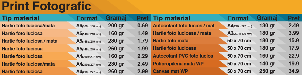 print-fotografic-bucuresti-ieftin-photo-print-high-quality-print-poze-foto-kayaprint