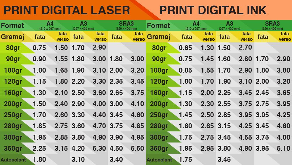 print-color-A4-ieftin-bucuresti